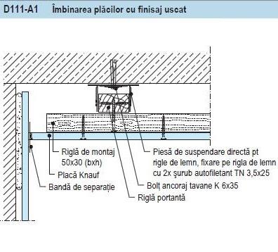 Knauf Bolt Metalic 6x35mm, 100bc/cut2