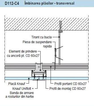Knauf Piesa pentru Suspendare Rapida CD60 [1]