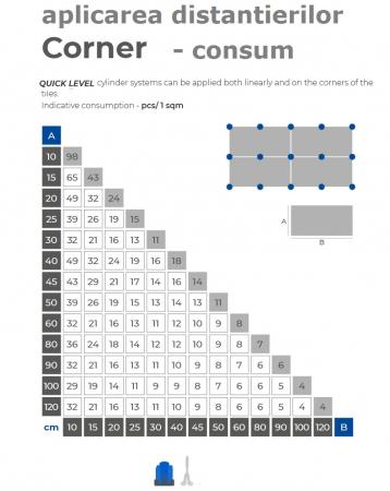Simply Level Cilindru Autonivelant pentru Placari Pereti si Pardoseala [50bc]3