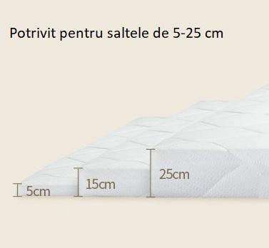 Grosimea saltelelor pe care pot fi montate aparatorile de pat