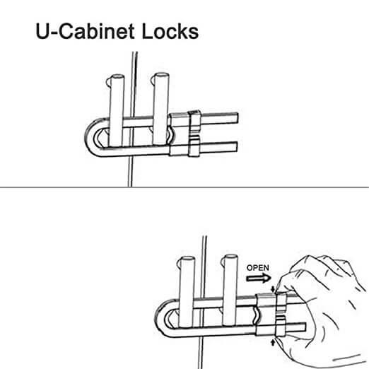 montarea sigurantelor forma u