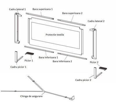 Elemente componente ale protectiei laterale de pat