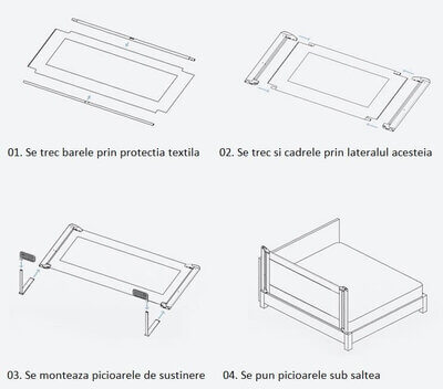 Etapele de montare a unei bariere de pat