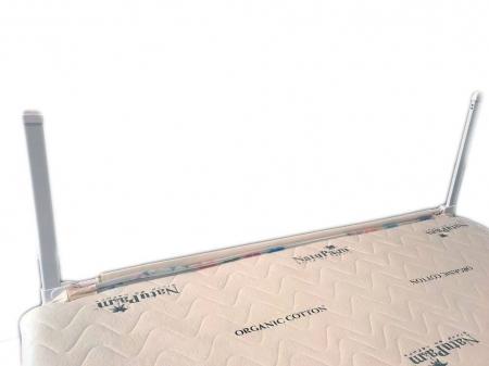 RESIGILATA, Bariera protectie pe lungimea patului cu inaltimea ajustabila, diverse dimensiuni2