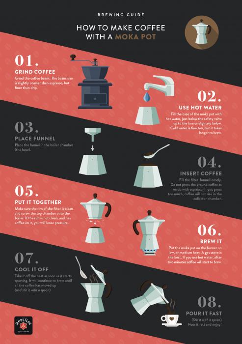 MOKAFLOR 100% Arabica Nero Cafea Boabe 1Kg [4]
