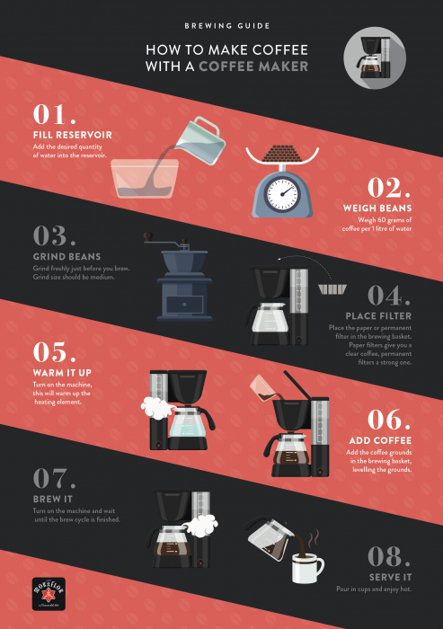 MOKAFLOR 100% Arabica Nero Cafea Boabe 1Kg [6]