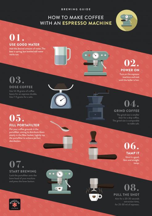 MOKAFLOR CHIAROSCURO 100% Arabica Cafea Boabe 1Kg [6]
