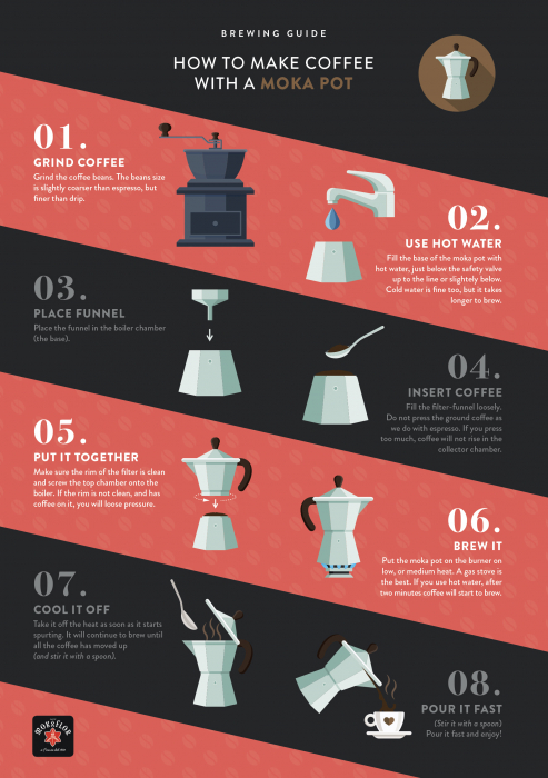 MOKAFLOR CHIAROSCURO 100% Arabica Cafea Boabe 1Kg [5]