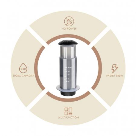 Presă de Aer pentru Prepararea Cafelei - Filtru de Cafea Espresso Manual, Portabil, Capacitate 300ml [8]