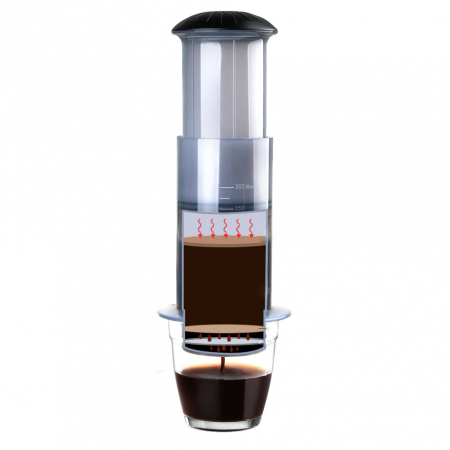 Presă de Aer pentru Prepararea Cafelei - Filtru de Cafea Espresso Manual, Portabil, Capacitate 300ml [0]