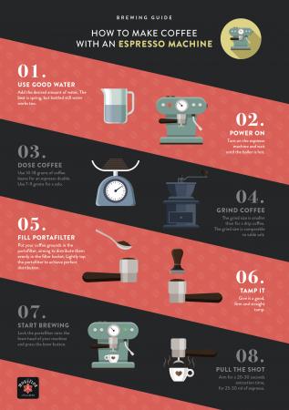 MOKAFLOR 100% Arabica Nero Bernini Cafea Boabe 1Kg [4]