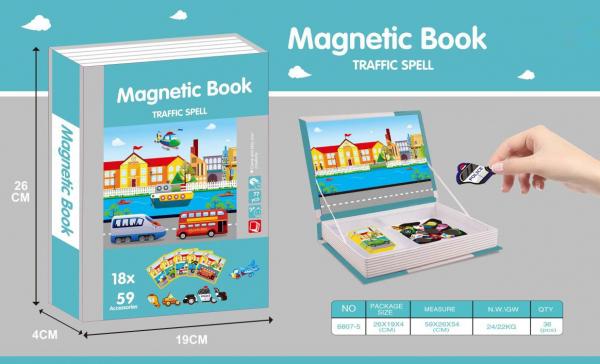 Carte magnetica  dezvoltarea abilitatilor Trafic cu mijloace de transport 4