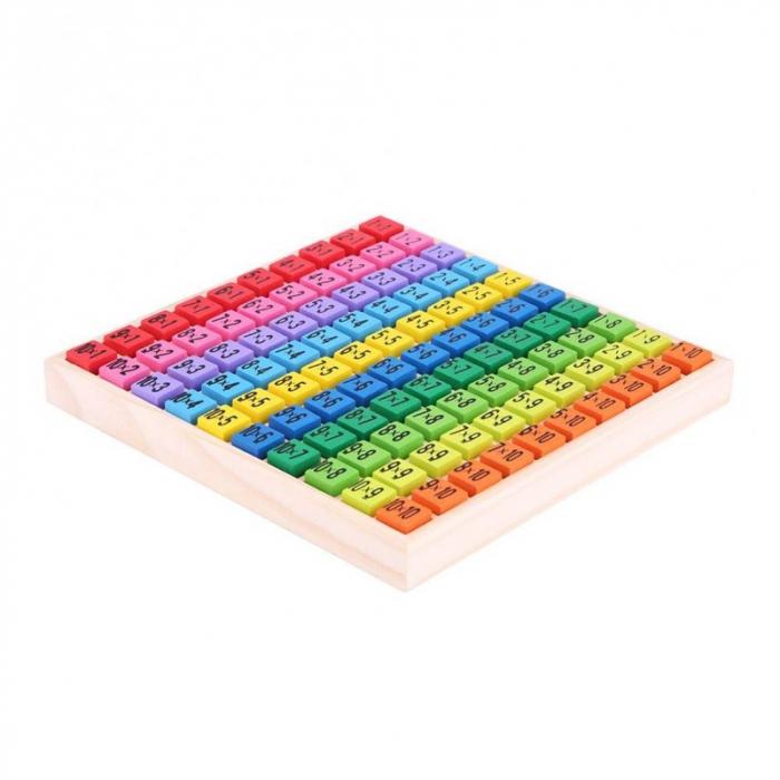Joc interactiv Montessori - Invatam tabla inmultirii [3]