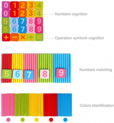 Joc de aritmetica  cu cifre simboluri matematice magnetice si betisoare din lemn4