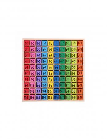 Joc interactiv Montessori - Invatam tabla inmultirii [1]