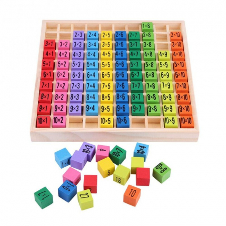 Joc interactiv Montessori - Invatam tabla inmultirii [0]