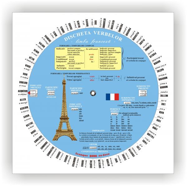 Discheta verbelor - limba franceză 0