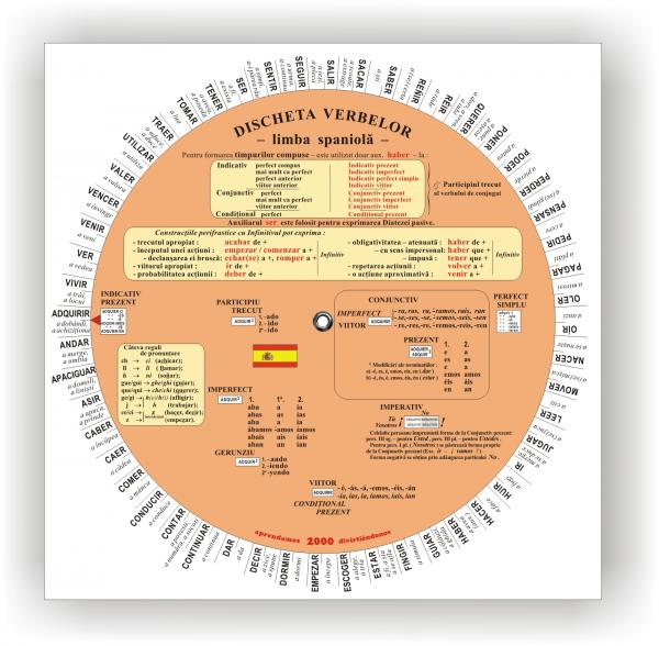 Discheta verbelor - limba spaniolă 0