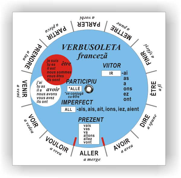 Verbusoleta - limba franceză 0