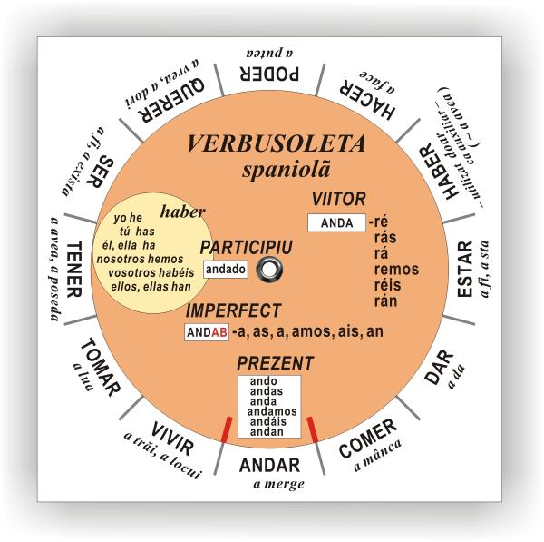 Verbusoleta - limba spaniolă 0
