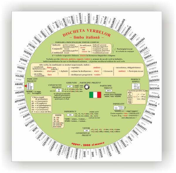 Discheta verbelor - limba italiană 0