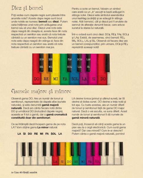 Muzica pentru copii 5