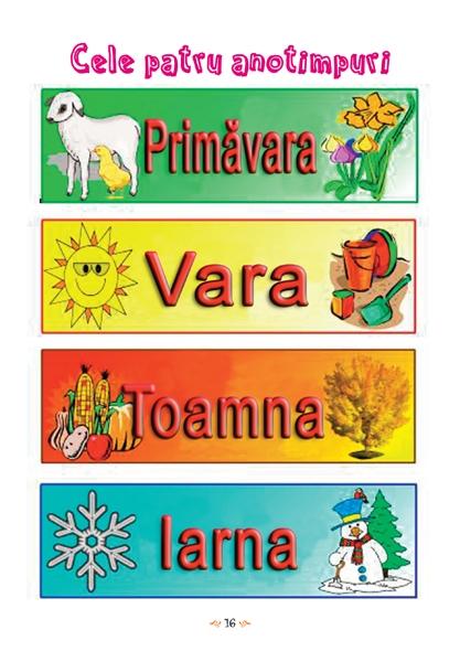 Lunile anului - in romana si engleza 1