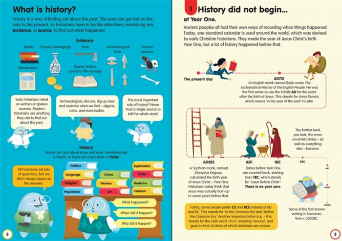 100 things to know about history [1]