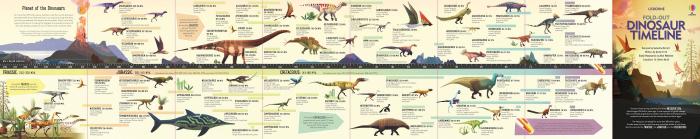 Dinosaur Timeline Book and Jigsaw [4]