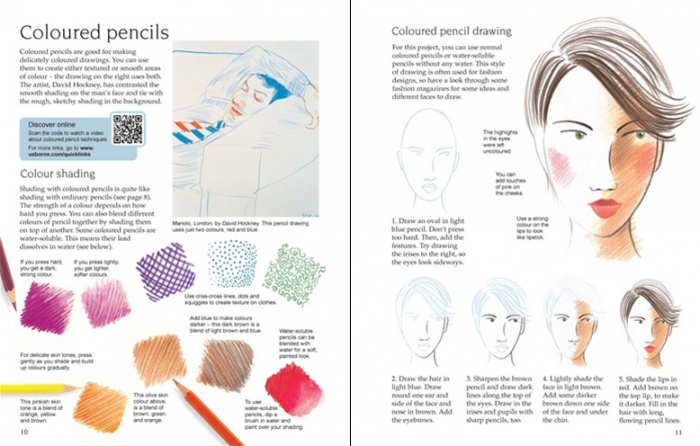Drawing faces [2]