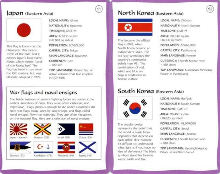 Flags of the world cards [2]