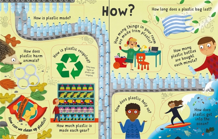 Lift-the-Flap Questions and Answers About Plastic [1]