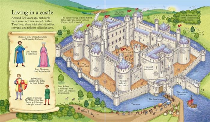 Look inside a castle [1]