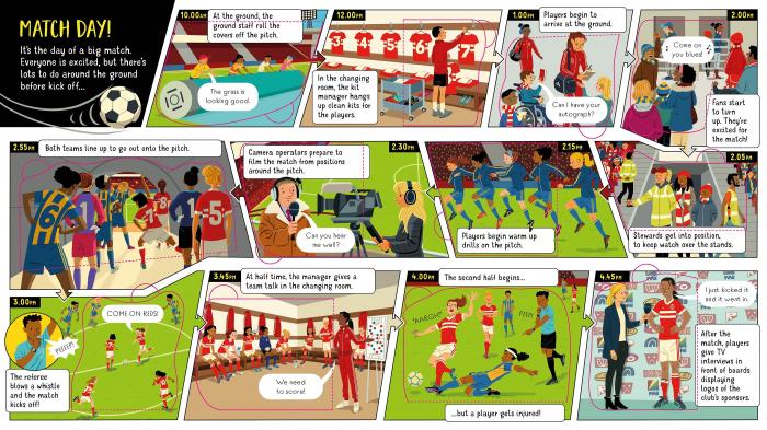 Look Inside Football [1]