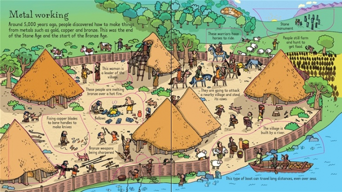 Look inside the Stone Age [3]