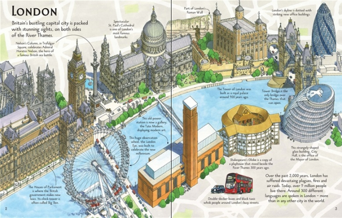 See inside great cities [1]