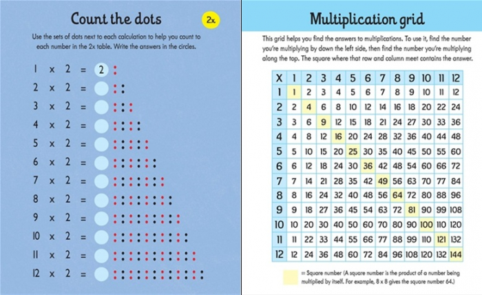 Times tables practice pad [1]