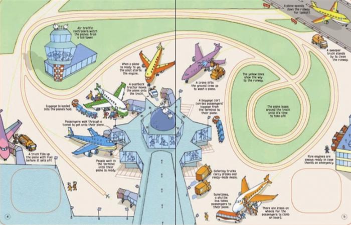 Wind-up plane book [1]