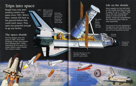 First encyclopedia of space [2]