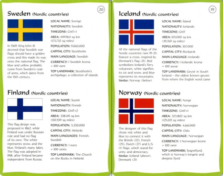 Flags of the world cards [1]