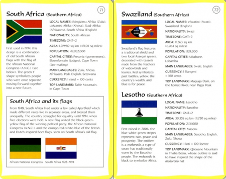 Flags of the world cards [3]