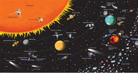 Fold-out solar system [2]