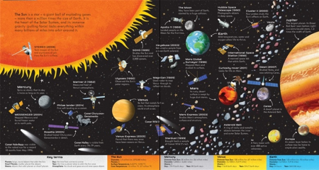 Fold-out solar system [1]