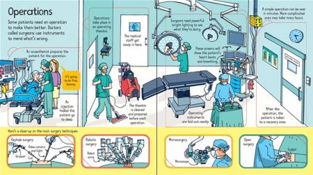 Look inside a hospital [3]