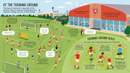 Look Inside Football [3]