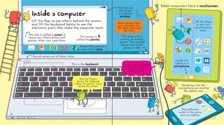 Look inside how computers work [2]