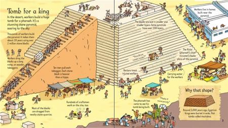 Look inside mummies and pyramids [1]