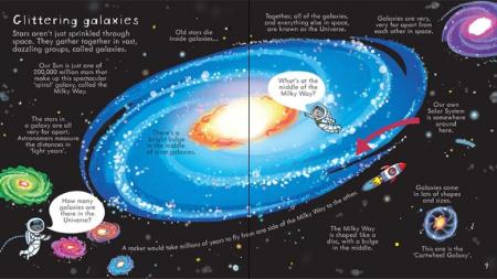 Look inside space [2]