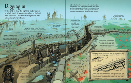 See inside the First World War [1]
