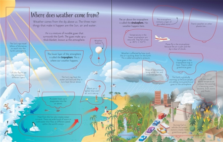 See inside weather and climate [1]